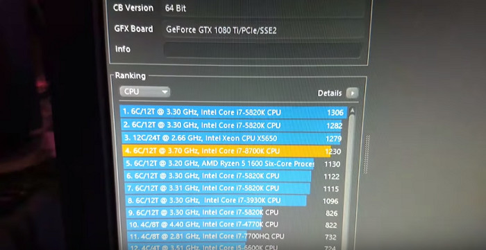 Intel Core i7-8700K Put Through Cinebench R15 | TechPowerUp