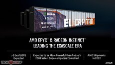 AMD Exascale Supercomputer