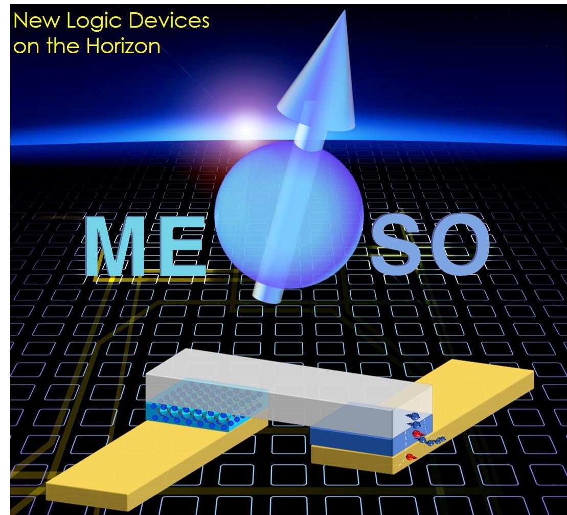 Beyond Logic Device 64Bit