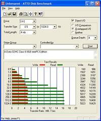 ADATA S701 Eee PC Driver Download