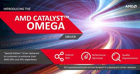 AMD Catalyst Omega Desktop/Mobility 14 502 1002 WHQL Dell