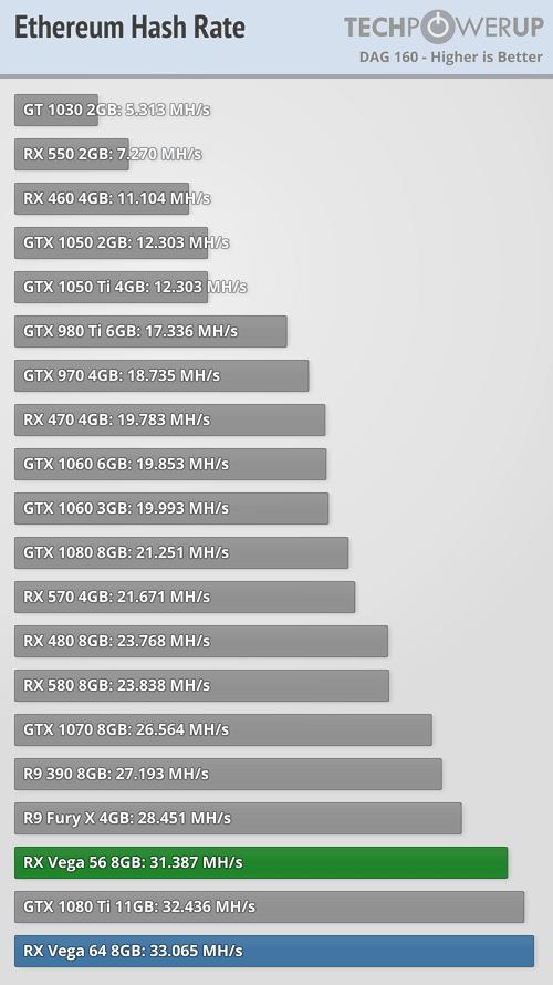 AMD VEGA10/VEGA20