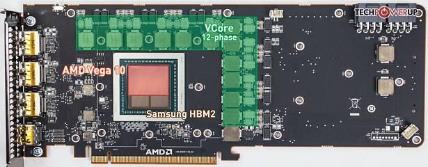 https://tpucdn.com/reviews/AMD/Radeon_RX_Vega_64/images/pcb_analysis_small.jpg