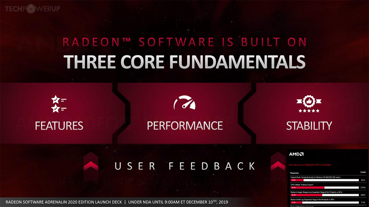 Amd Radeon Software Adrenalin 2020 Driver Update Boost Performance Review Techpowerup