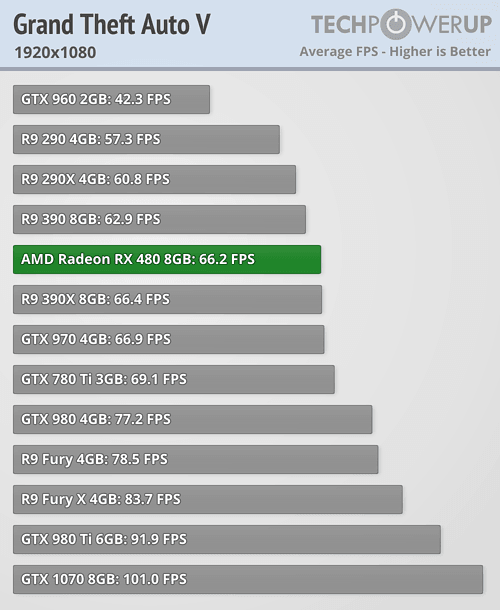 GTX 680 in 2016??   Tom's Hardware Forum