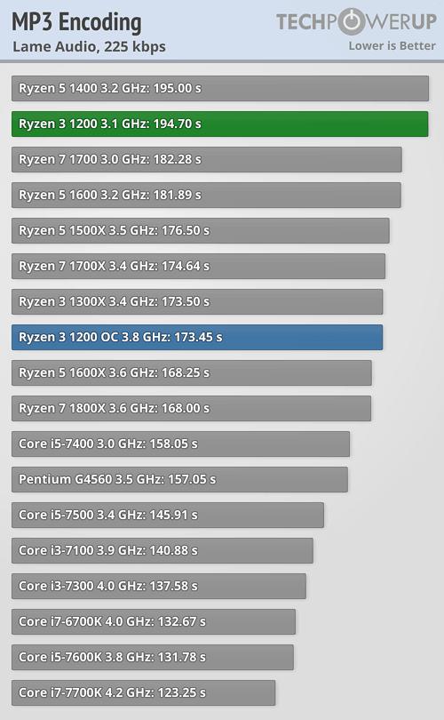 athlon x4 950 specs
