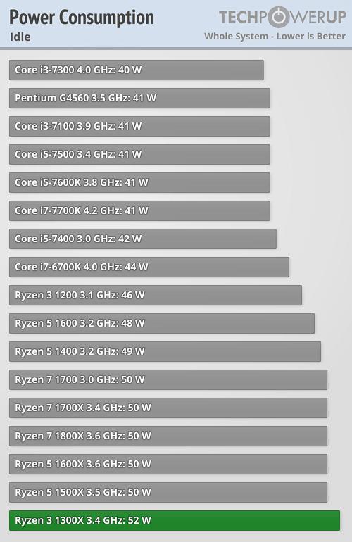 わざとPentium Gを買った俺は半端者 16 [無断転載禁止]©2ch.netYouTube動画>5本 ->画像>96枚