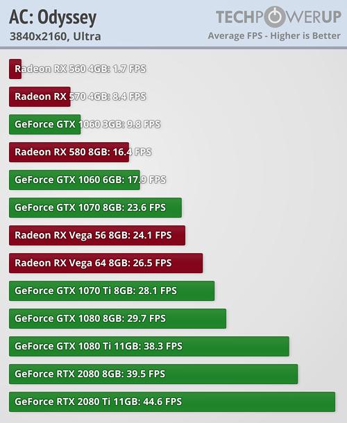 Gtx1080Ti and RTX 2080Ti best price/comparison thread - Page 10 — Oculus