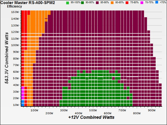 CL_efficiency.jpg