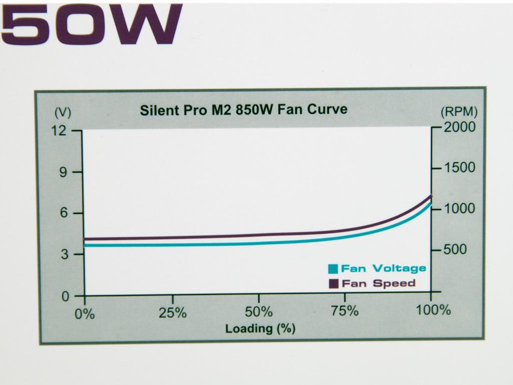 2 Enermax Revolution Xt 80 Gold Modular 530w Erx530awt Http Techpowerupcom Reviews Coolermaster Silent Pro M2 850w Images Box Rear Close1 1024x768 1547kb