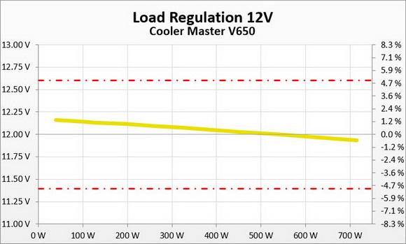 regulation_12v_graph.jpg