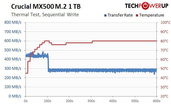 SSD: thread generale e consigli per gli acquisti [Archivio