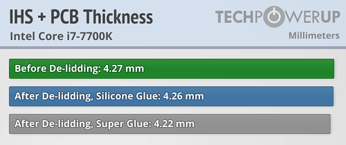 ihs-pcb-thickness.png