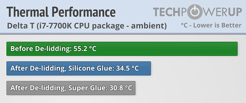 thermal-performance.png