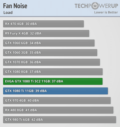 fannoise_load.png