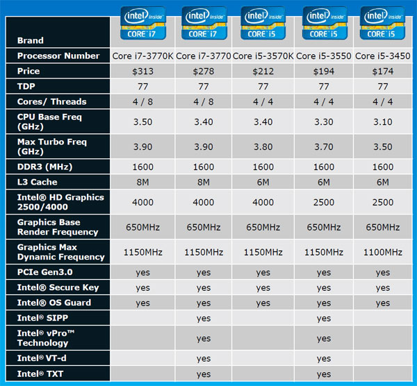 intel hd graphics 4000 gpu