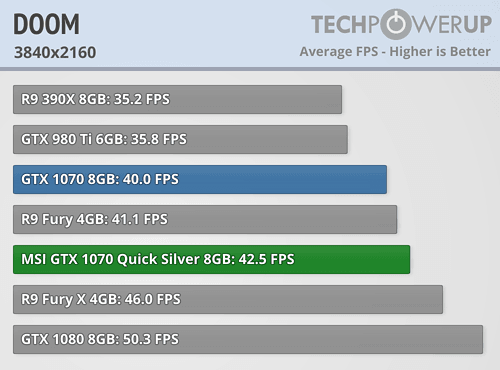 AMD Vega GPU in 1H 2017 | NeoGAF