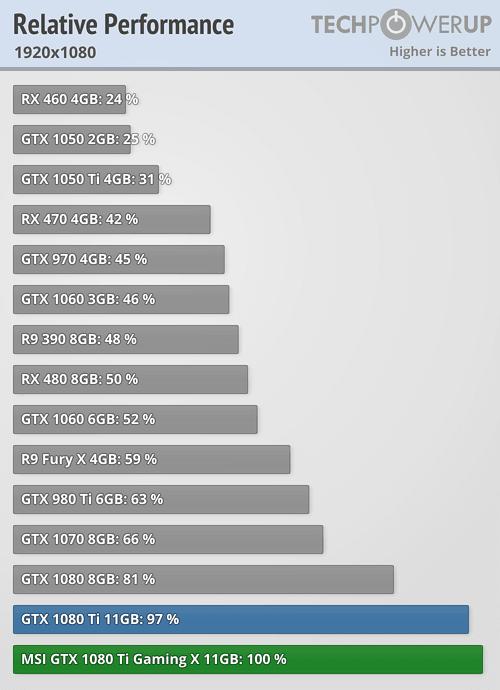 Image Result For Gaming Oca