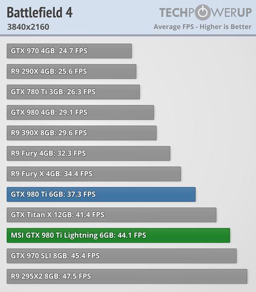 Three 4k Monitor   Gaming Surround Insanity on 40