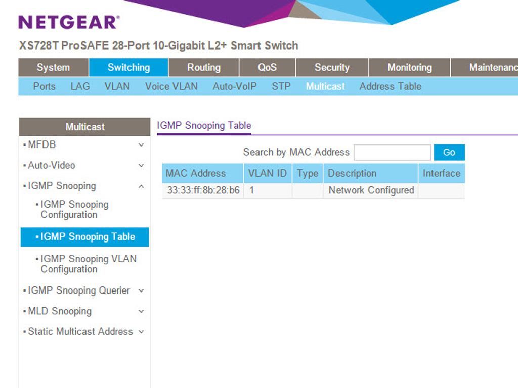 Netgear ProSAFE XS728T 24-Port 10GbE Ethernet Switch Review