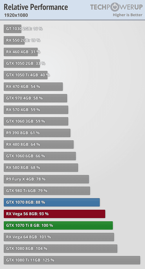 gtx 1070 ti founders edition power consumption