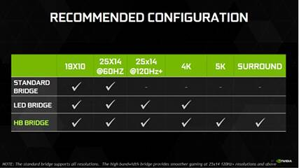 https://tpucdn.com/reviews/NVIDIA/GeForce_GTX_1080_SLI/images/resolutions_small.jpg