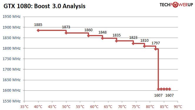 clock_analysis2.jpg