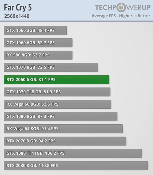 1070 Vs 2060