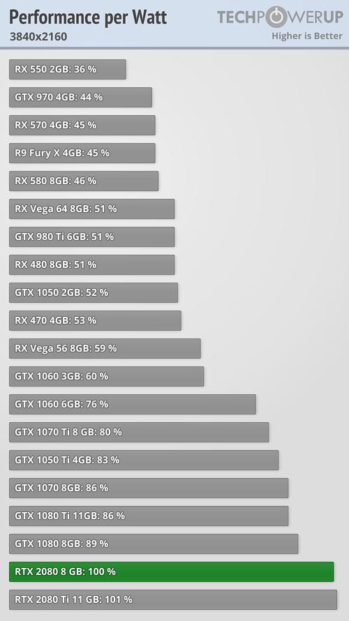 performance-per-watt_3840-2160.png