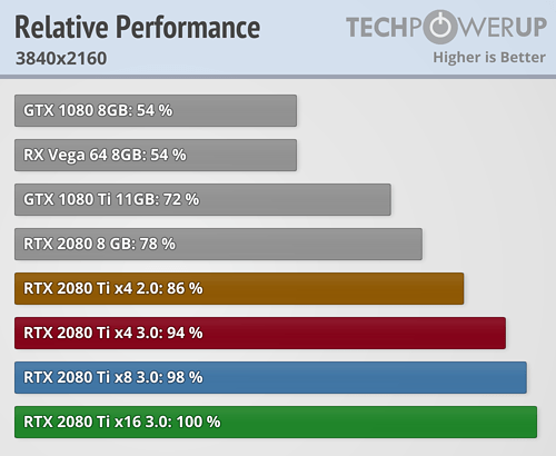 relative-performance_3840-2160.png