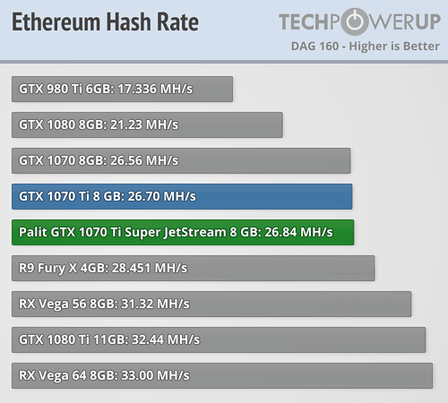 Can You Mine Doge Coin Eth 1070 Hashrate Minergate — YOUTH