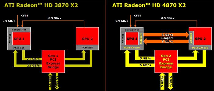AMD/ATI Radeon HD G mobility drivers for Microsoft Windows 7 64bit