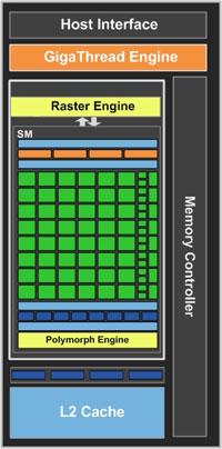 geforce gt 520 drivers windows 8.1 64 bit